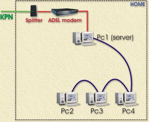ADLS/MXStream - Sharing a connection using Coax/BNC