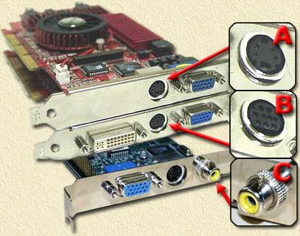 Some examples of VideoCards with TV-Out